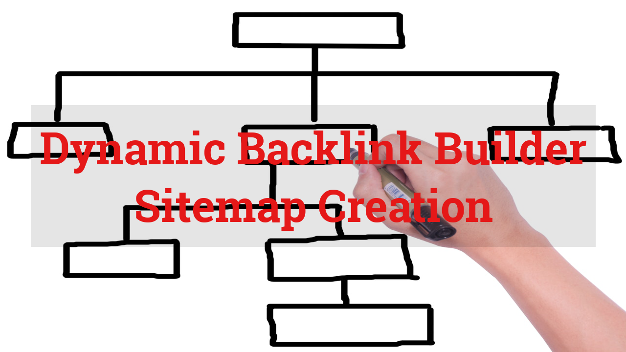 Site Map Creation For MPP Dynamic Backlink Generator – Keith Best